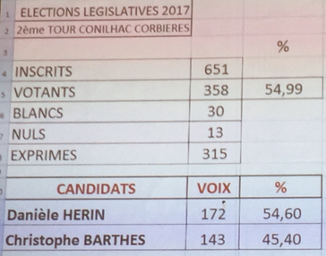 legislatives-second-tour
